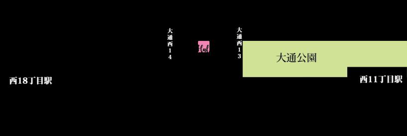 HALU map